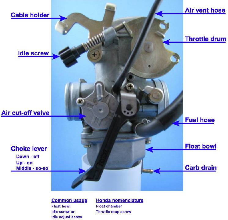 Honda Atc 250r Engine Diagram likewise Scooter Electrical Diagram besides Vento Phantom Scooter Wiring Diagram likewise Audi A4 2003 Dashboard Sign 53575 besides Scooter Fuel Pump Diagram. on tank 150cc scooter wiring diagram 2005