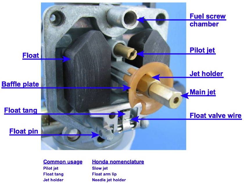 Honda Crf230f Wiring Diagram besides Baja Designs Dual Sport Kit Wiring Diagram moreover Honda Xr70r Crf70f Online Motorcycle Service Manual also Honda Crf 230 Vin Location additionally 2004 Honda Crf250r Motorcycle Wiring Diagrams. on crf230f carburetor diagram
