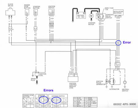 ktm exc wiring diagram wiring diagrams