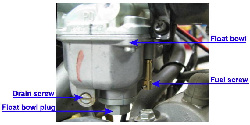 CRF230F Carb Notes