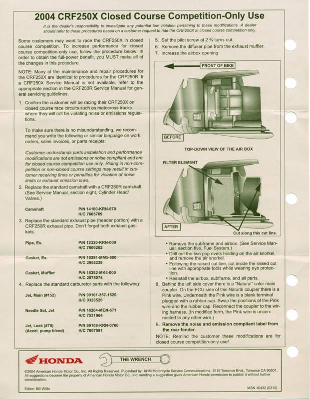crf250x introduction the 2004 honda technician newsletter the wrench describes modifications that you can do to the 250x to increase performance